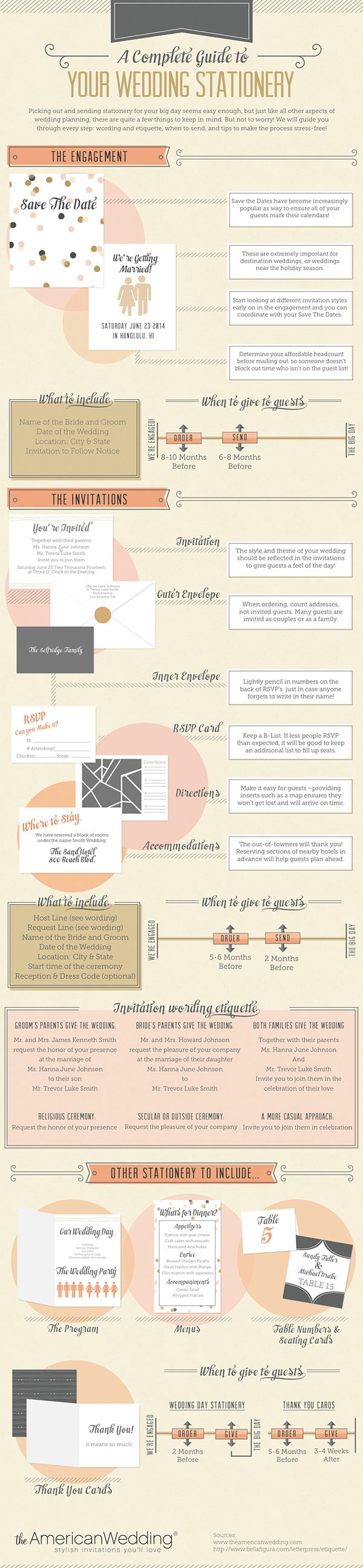 Wedding planning timeline american wedding wisdom wedding stationery guide junglespirit Image collections