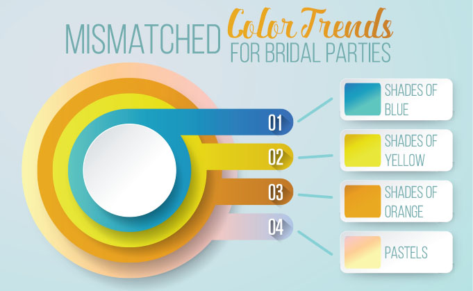 Mismatched Color Trends for Bridal Parties