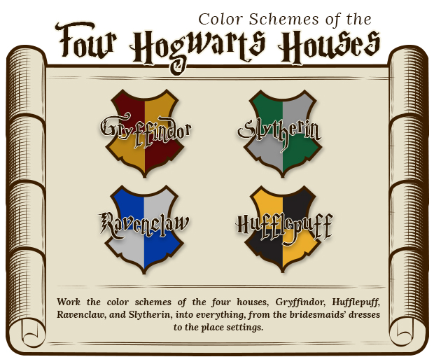 color schemes of the four hogwarts houses