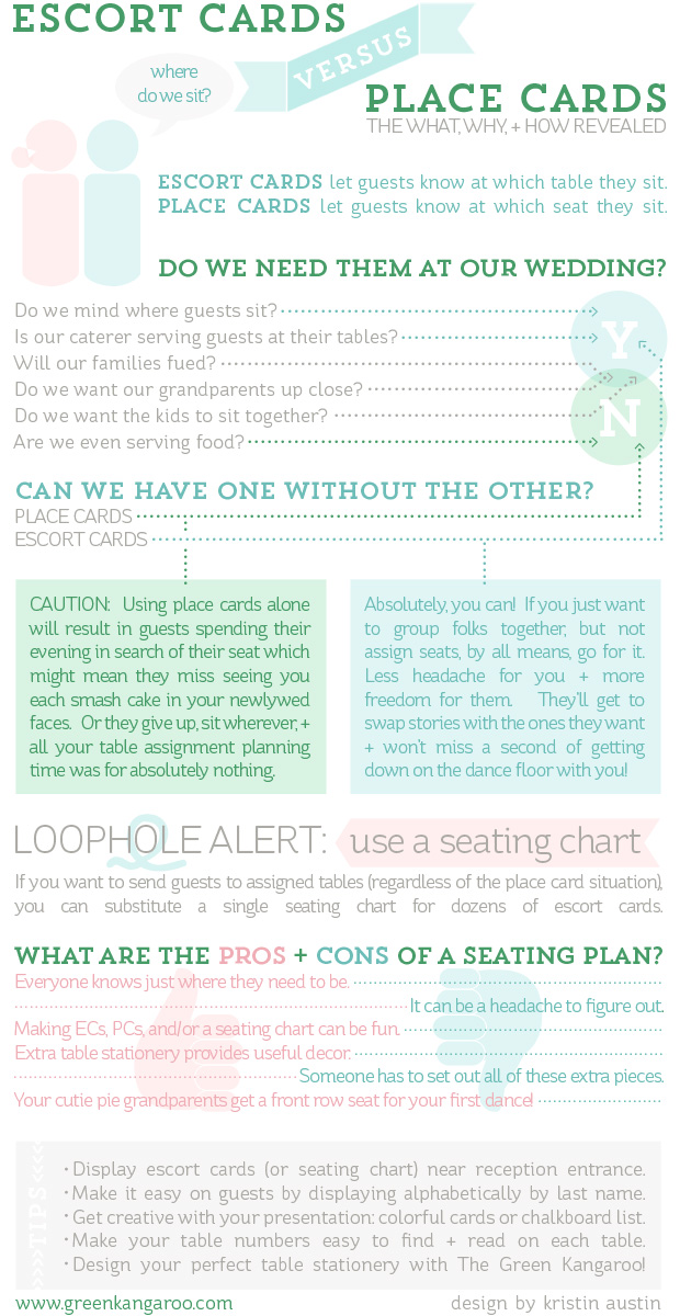 escort card vs. place care wedding planning infographic