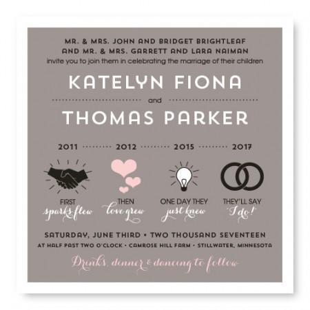 Timeline Unique Wedding Invitations